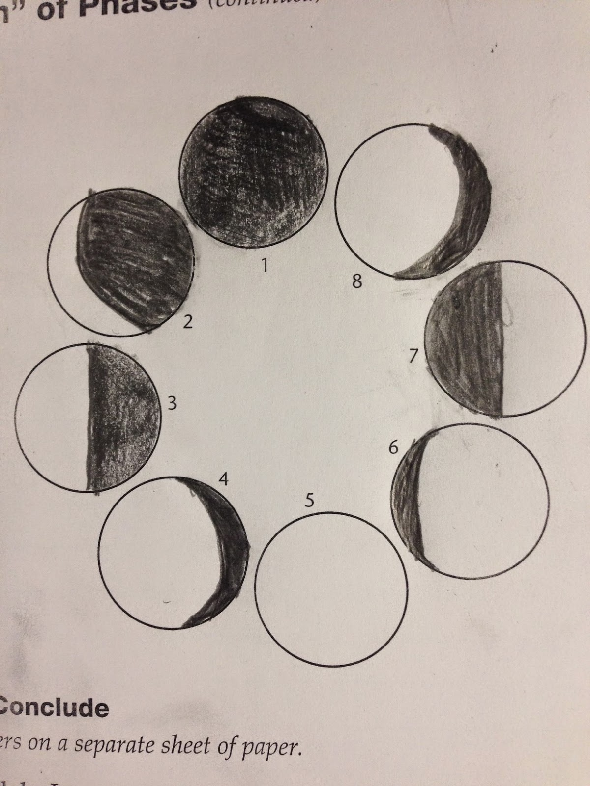 Phases Of The Moon Diagram To Label House Wiring Diagrams With Pictures Teachwithheelson A Quotmoonth Quot Lab Activity