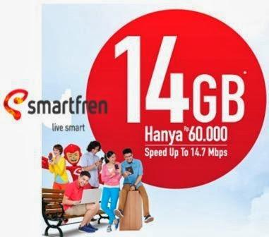 Paket Internet Smartfren Untuk Smartphone dan Modem