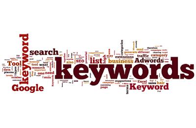 Definisi Keyword dalam SEO
