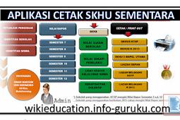 Aplikasi SKHU 2018 Kurikulum 2013 + KTSP Plus Nilai Ijazah Format Excel.Xlsm