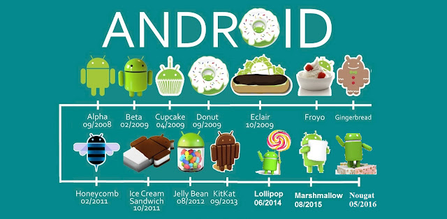 Android development From Beginning Until Now