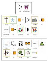 MATERIALES DE RELIGIÓN CATÓLICA: LA SEMANA SANTA EN PICTOGRAMAS