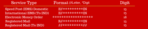 India Post Number Format