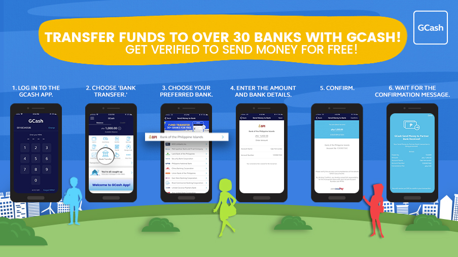 step-by-step guide in using GCash fund transfer