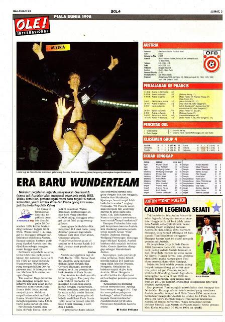 WORLD CUP 1998 TEAM PROFILE AUSTRIA