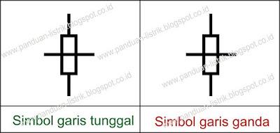 Simbol MCB