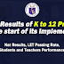 Initial Reports ng K to 12 Program: Satisfying or Not?