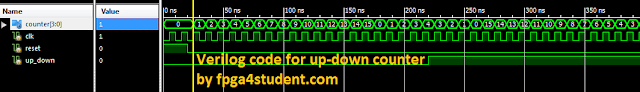 Verilog code for up-down counter