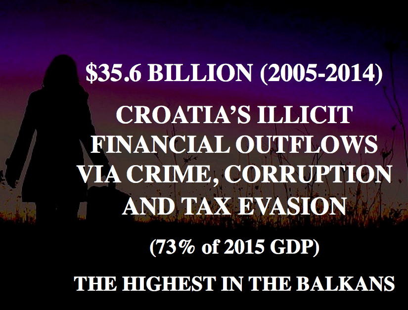 tax evasion the black economy Greece has one of the largest shadow economies in europe, but it is not  down  on the anonymity that fuels crime, terrorism and tax evasion.