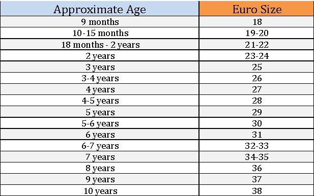 614db322d Каждому возрасту ребёнка примерно соответствует вот такой европейский размер :