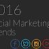 5 Ways Smart Social Marketers Drive Engagement