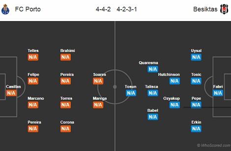 Nhận định, soi kèo nhà cái Porto vs Besiktas