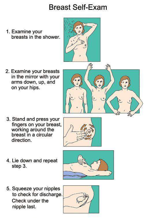 FOR WOMEN: Self-Examine Your Breasts and Detect Breast Cancer Early! MUST READ!