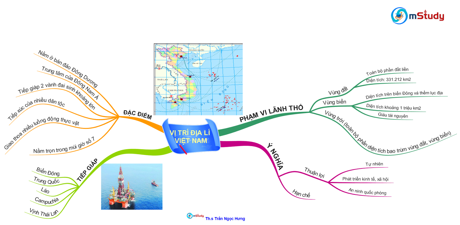 Học địa lý bằng sơ đồ tư duy lớp 12 (Phần 3)