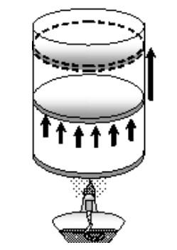 Gas yang dipanaskan dapat menggeser pistornya sehingga volumenya membesar