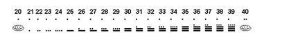 números mayas por encima de 20