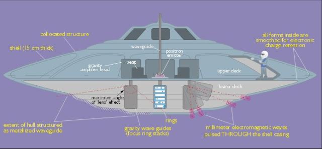 Bob Lazar naves extraterrestres