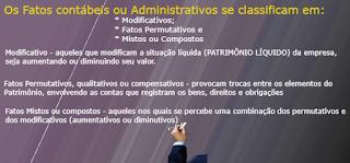 Fatos Contábeis ou Administrativos