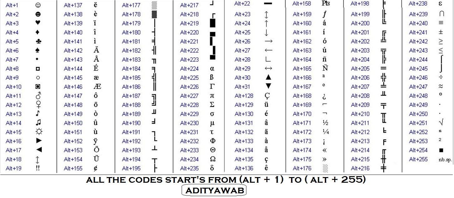 Ctrl alt symbols gallery symbol and sign ideas keyboard alt symbols choice image symbol and sign ideas adityawab some keyboard symbols buycottarizona buycottarizona buycottarizona