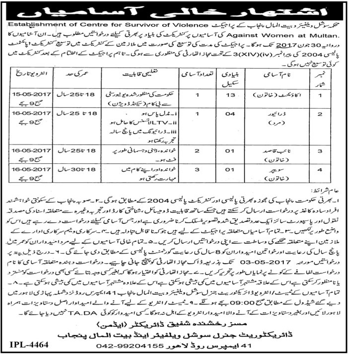 Local Staff Required Social Welfare and Bait ul Maal Department Multan 22 Apr 2017