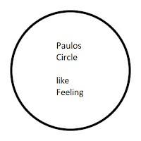expressing your truth blog: Paulos compared to Socionixs?