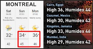 Comparativa de calor entre ciudades