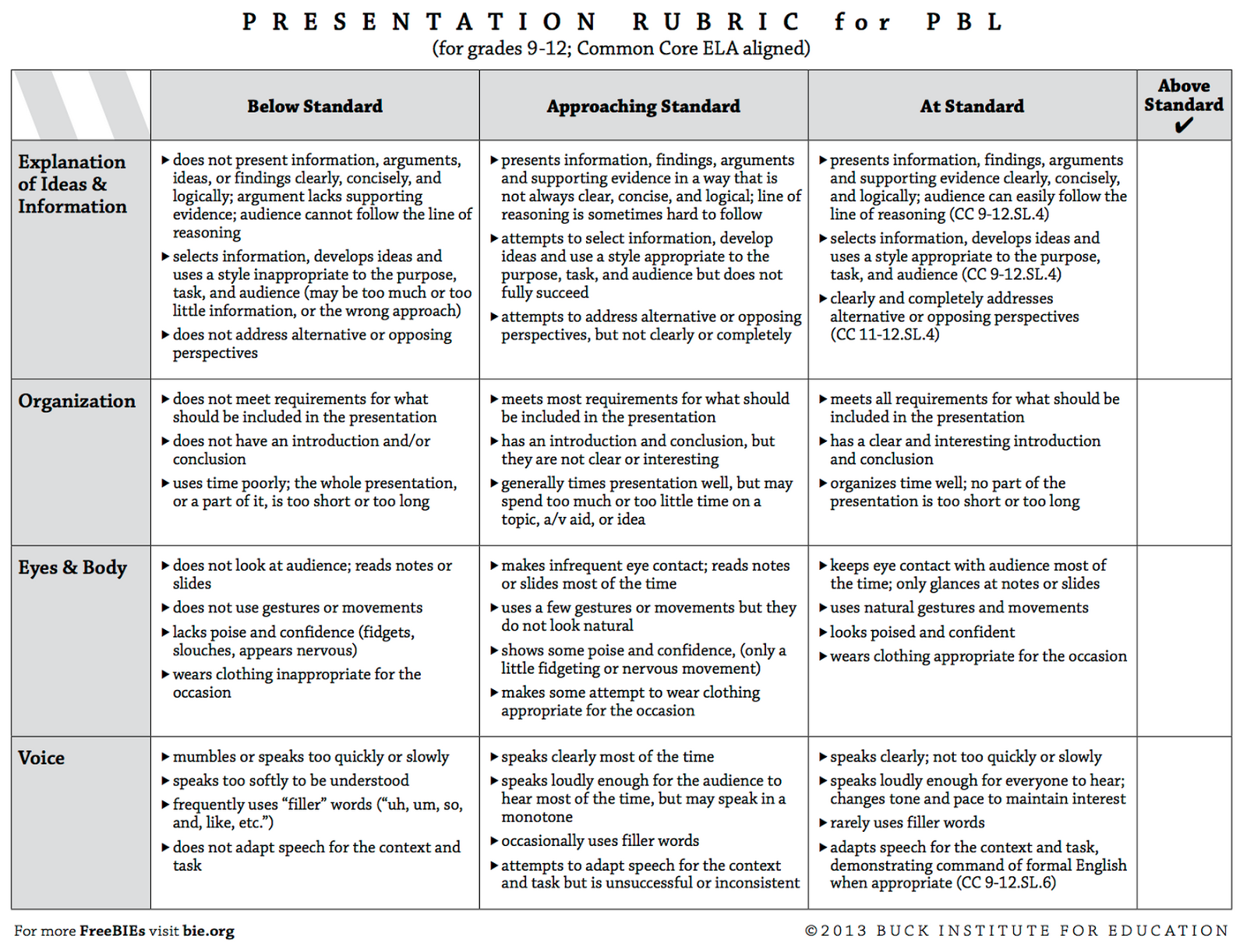 example of completed so speech rubric Pre-print the rubrics and have names of each student on the rubric before the   an example and for use for those wanting to  this can be completed by the.