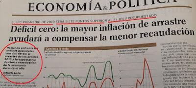 El gobierno ya habla de 42 por ciento de inflación para este año