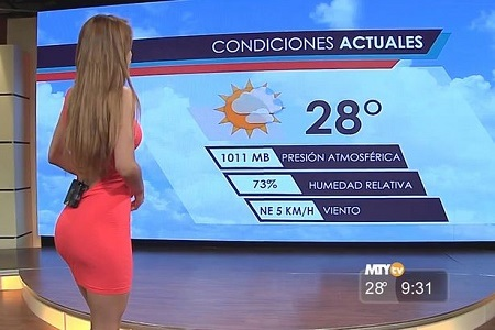 World's Hottest Weather Reporter With Massive Bum Leaves Viewers Confused (See Photos)
