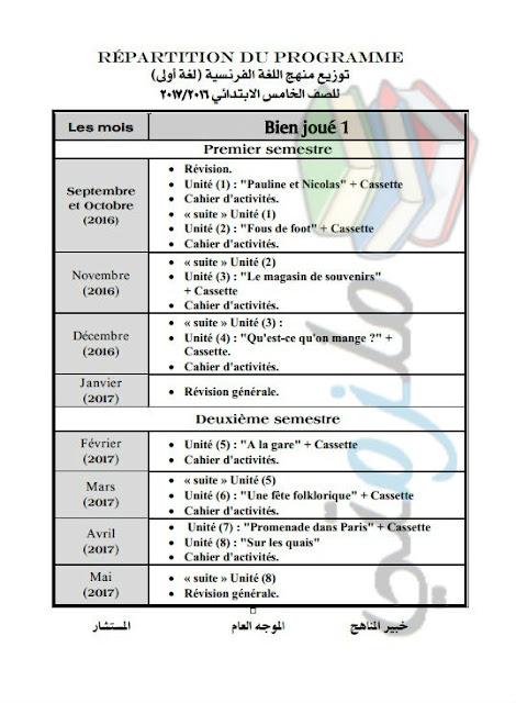 توزيع منهج اللغة الفرنسية للصف الخامس الإبتدائي 2017