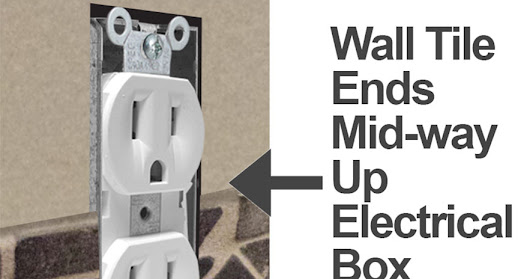 Cover an Outlet when Bottom is Tiled & Top is Drywall
