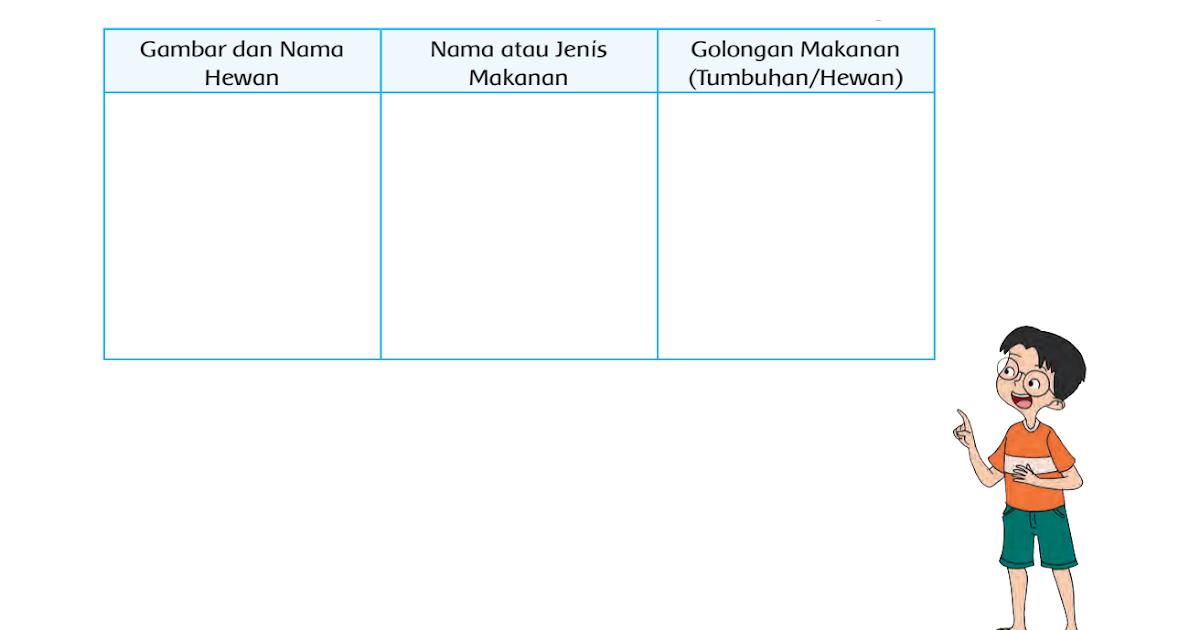 Install the latest version of tebak gambar nama benda app for free. Viral Kunci Jawaban Tebak Nama Benda Paling Dicari