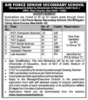 Air Force Senior Secondary School Recruitment