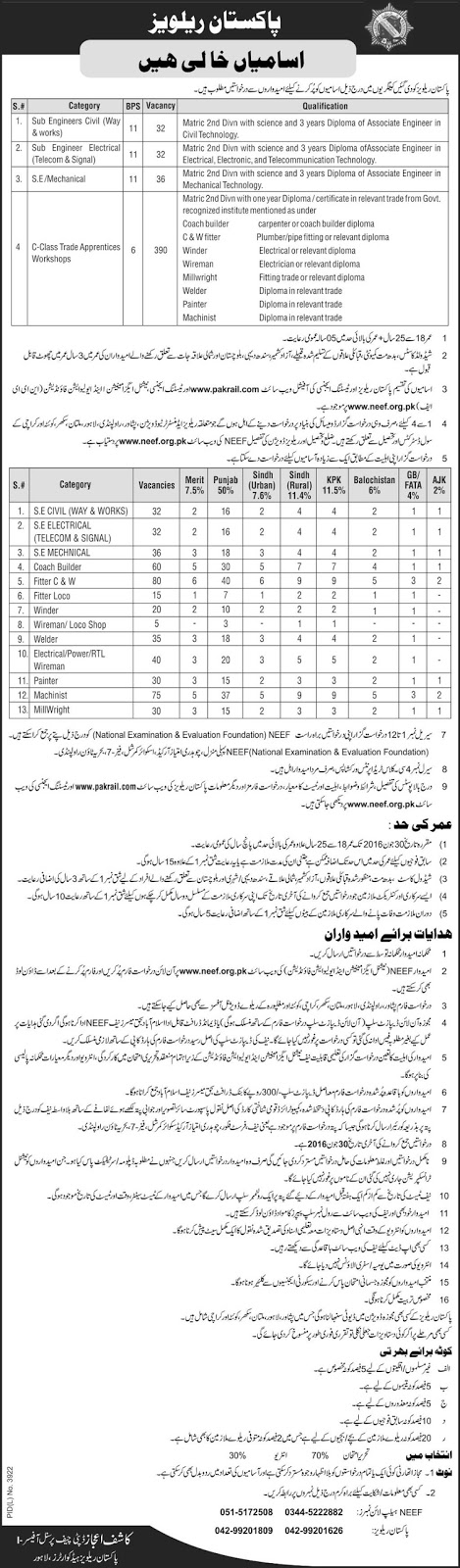 Railways Jobs in Pakistan for DAE and Engineers
