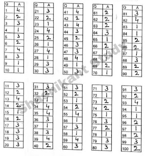 bhu-b.ed-math-answer-key-2014