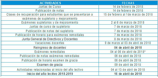 Calendario Cronograma académico Costa Ecuador Clases en la Costa 2017 - 2018