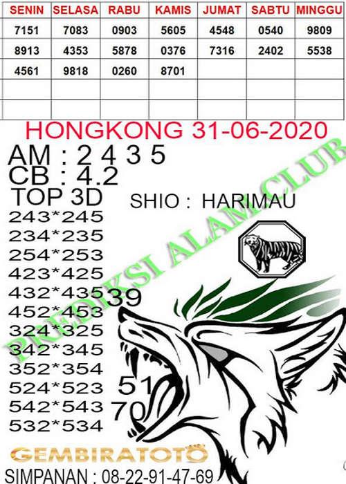 Kode syair Hongkong Jumat 31 Juli 2020 306