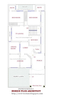 House Plans in Pakistan
