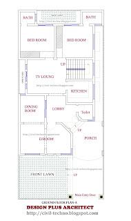 House Plans in Pakistan