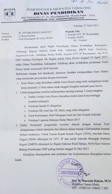 gambar usul penetapan SK Bupati untuk guru honorer