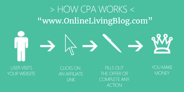 What is cpa marketing How it Works