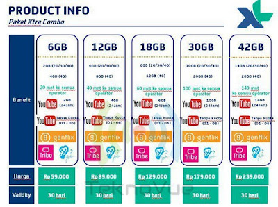 Daftar harga paket internet xl unlimited