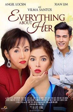 Everything About Her (2016) Movie free download