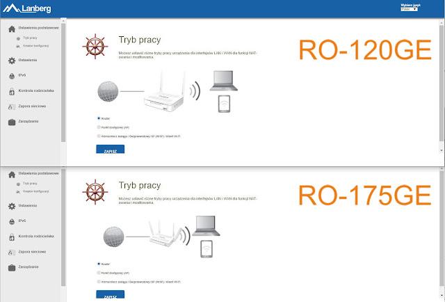 Screen menu routerów Lanberg RO-120GE i RO-175GE przedstawiający tryby pracy urządzeń
