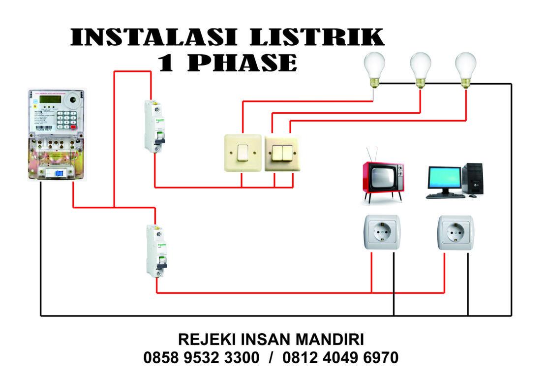 Instalasi Listrik 1 Phase   Definisi  Fungsi  U0026 Cara