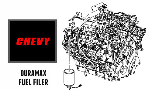 Toxic Diesel Performance : Duramax Diesel Fuel Pump Flow and