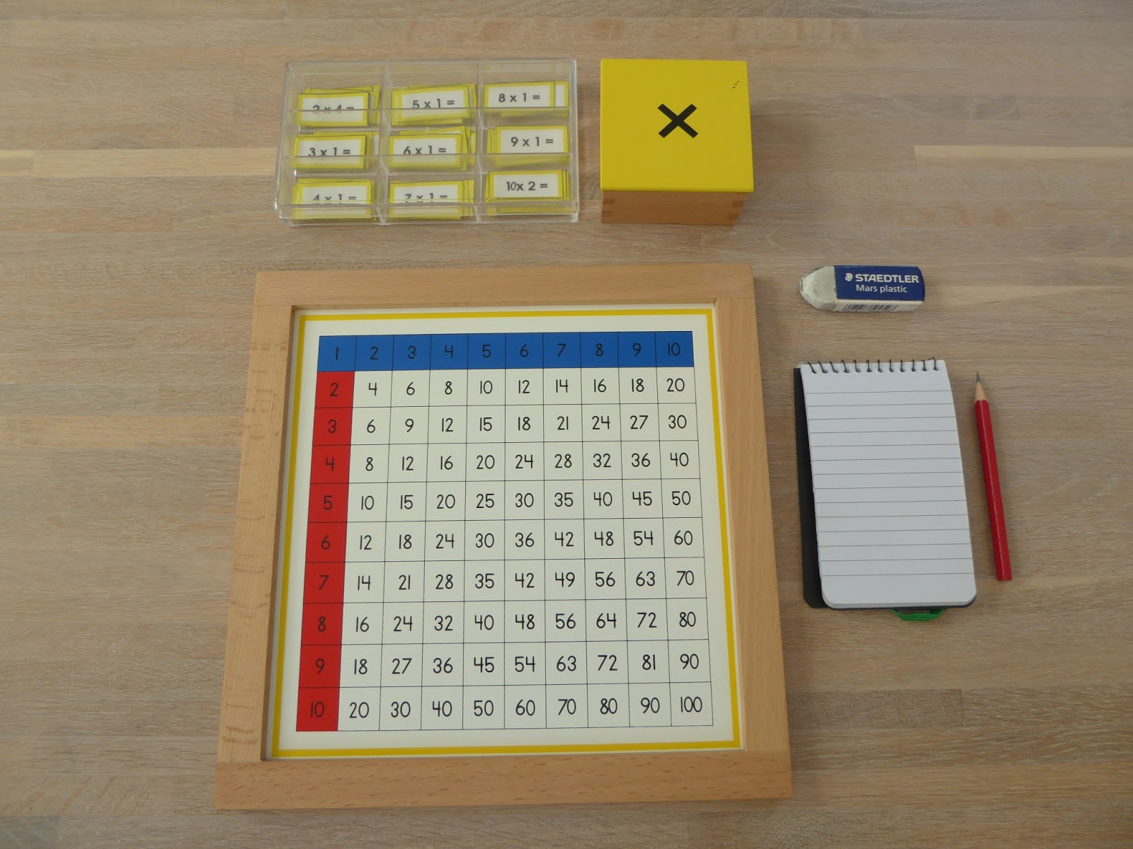 Multiplication Chart 1 125 - multiplication table 1 100 to ...