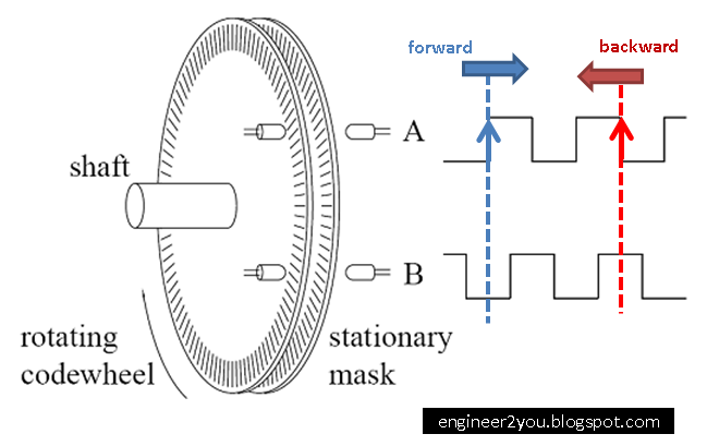 arduino - motor speed control pwm