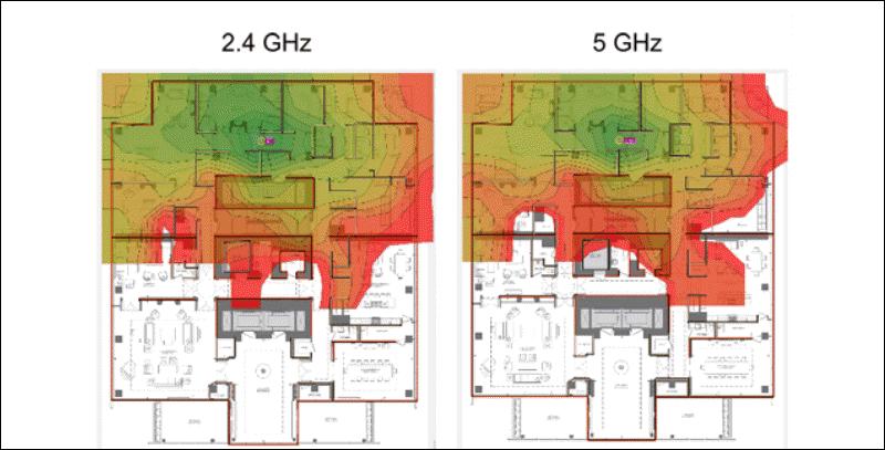 الفرق-بين-تردد-راوتر-2.4-جيجا-هرتز-5-جيجا-هرتز