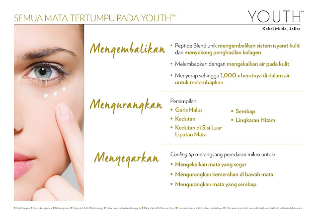 Youth Restoring Eye Treatment, Youth Skincare Shaklee, Testimoni Youth Skincare Shaklee, All about Youth Skincare Shaklee Harga setiap set Youth Skincare Shaklee,Harga Youth Restoring Eye Treatment shaklee, Cara Menggunakan Youth Restoring Eye Treatment, Kandungan Bahan Utama Youth Restoring Eye Treatment dan Fungsinya,Fungsi Youth Restoring Eye Treatment shaklee,Kebaikan dan Kelebihan Youth Restoring Eye Treament Shaklee, Keistimewaan Youth Restoring Eye Treament Shaklee,  Apa itu Youth Restoring Eye Treatment?